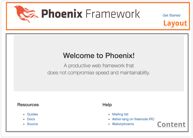 Inner Layouts With Phoenix